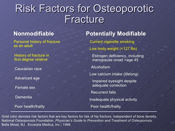 risk factors for osteoporosis fracture
